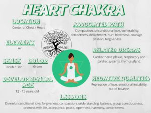 Universal_Healings_Heart_Chakra