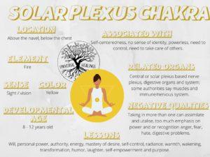 Universal Healings Solar Plexus